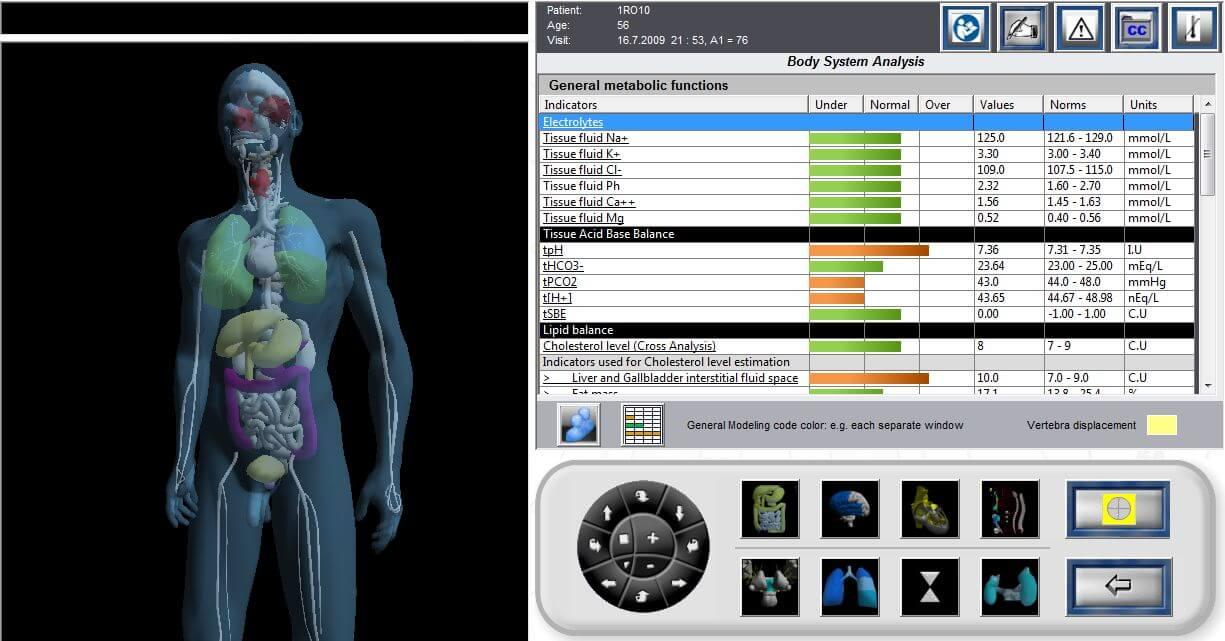 EIS - Sistema de Valoración de Órganos y Sistemas - Inmaculada Moliné
